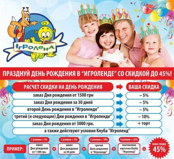 Веселая программа на день рождения